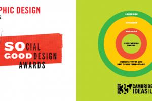 Design At Riverside – 2X GRAPHIC DESIGN