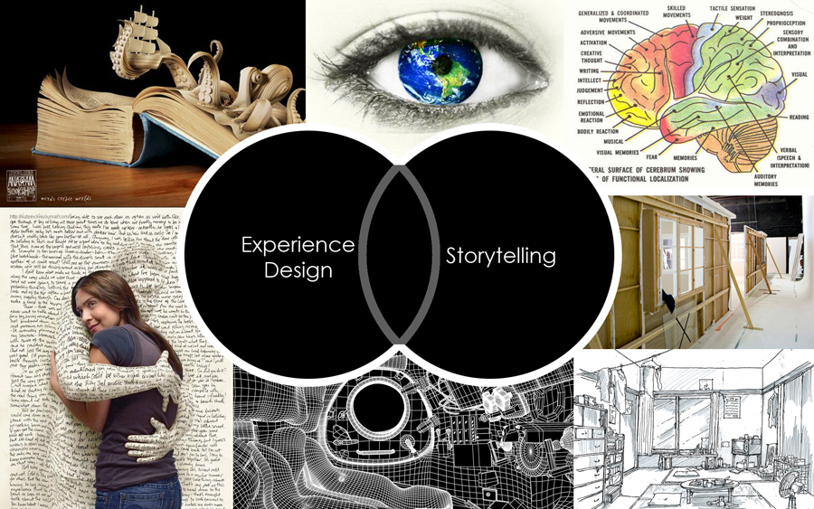 thesis storytelling Storytelling has always been central to human experience - it's how we explain and make sense of the world but today, as media-savvy audiences begin to tune out advertising messages while searching for ever-more-immersive entertainment experiences, the way businesses and professionals need to communicate is changing.