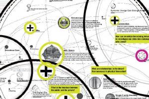 THESIS WORK / Tristan van Leur / Social Place Networks