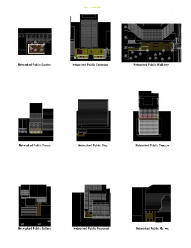 A set of proposed public space typologies