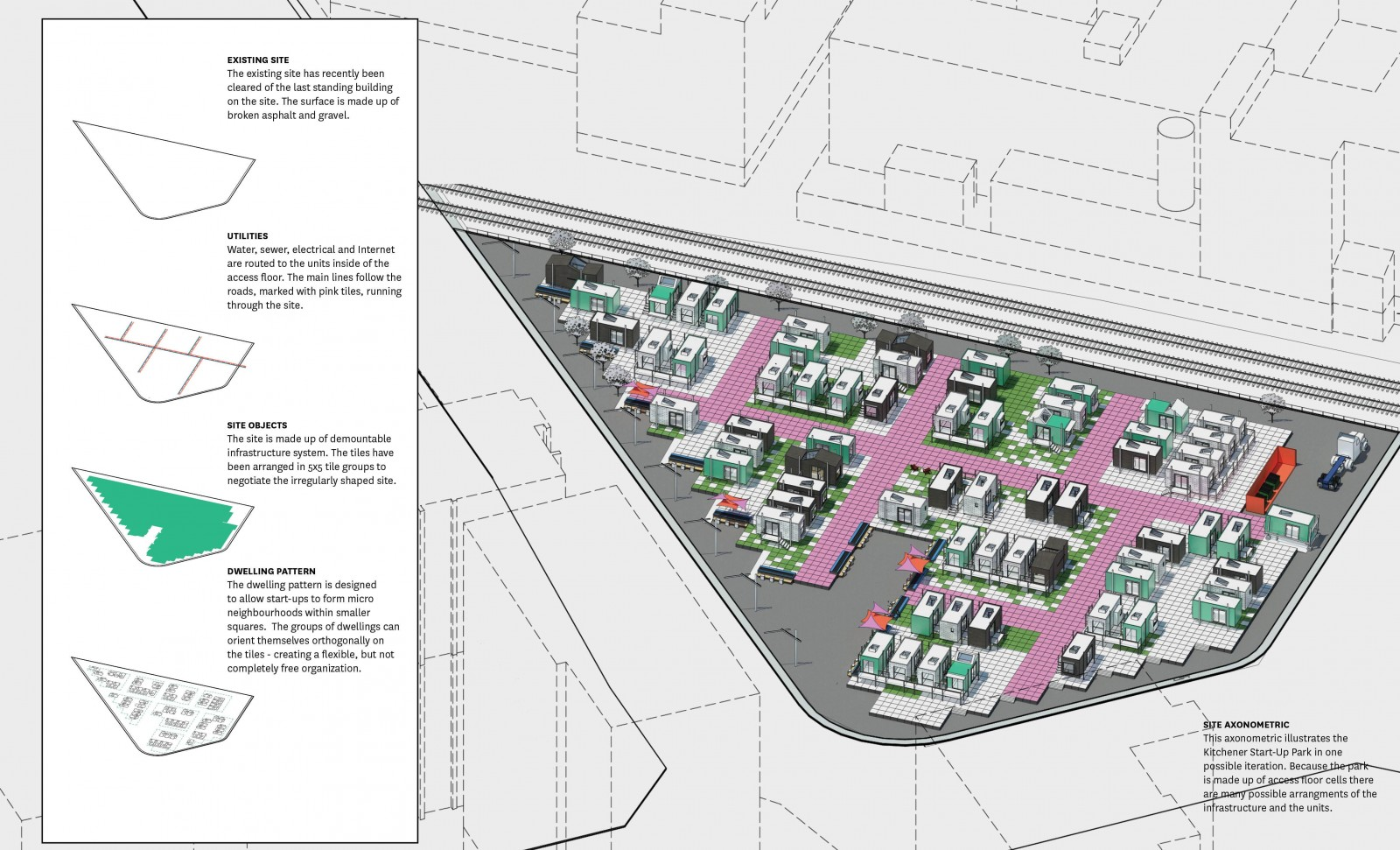 parking lot system thesis